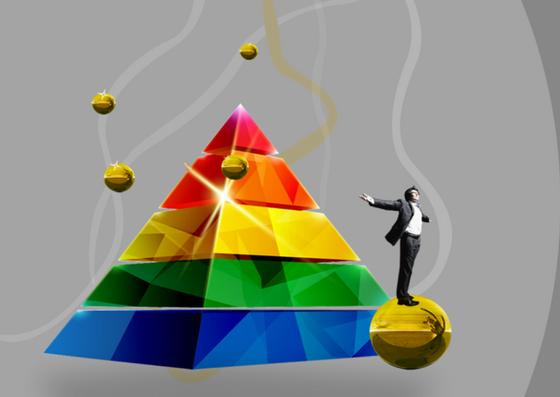 A Maslow-piramis és a boldogság hiearchiája